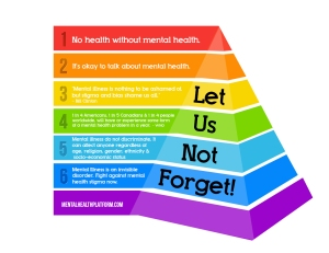 Pyramid - Mental Health4