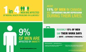 17 June 2014  Mens Mental health.png black