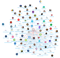 Network-Map-1-mental-health-foundation (1)